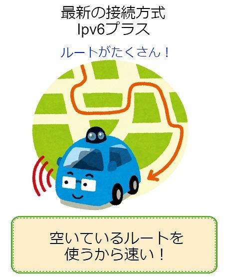 IPv6接続のイメージ