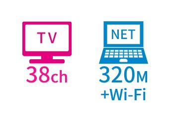 スマートお得セレクトNET320M