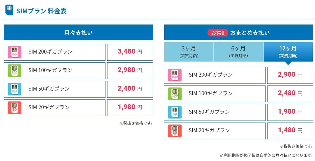 FUJI WiFiSIMプラン料金表