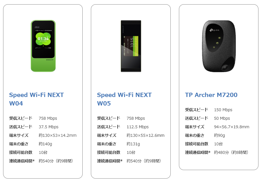 最安値保証WiFi端末機種