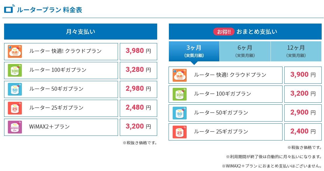 FUJI WiFiルータープラン料金表