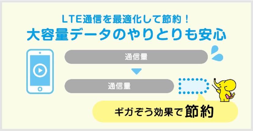 LTE通信データの最適化